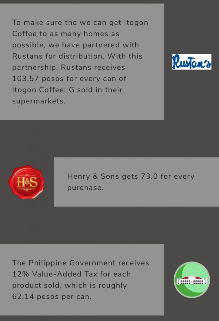 Itogon Coffee available at Rustans, Giving Cafe and thevault.ph